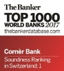Cornèr Bank Soundness Ranking in Switzerland 1